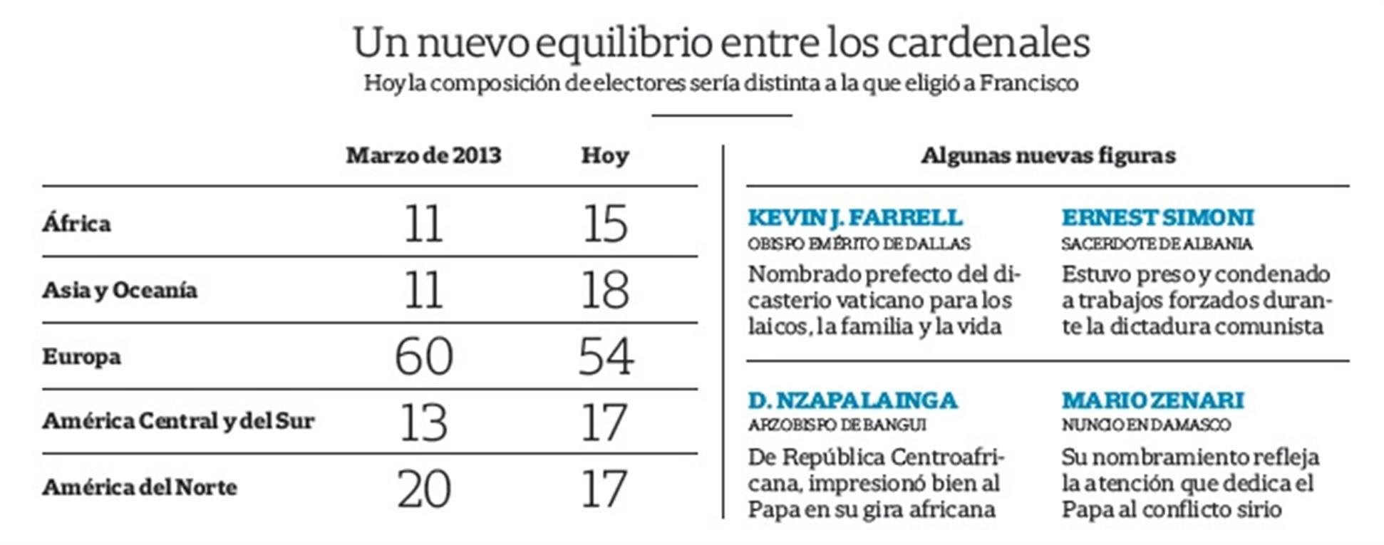 Fuente: Diario La Nación (Argentina)