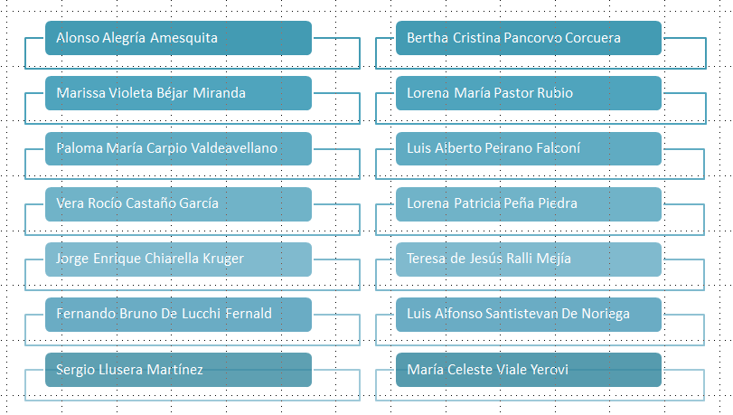 Lista de Profesores