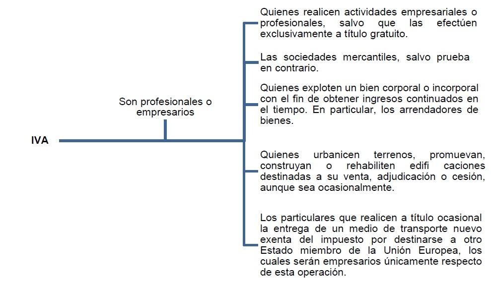 legislacion tributaria peruana pdf free