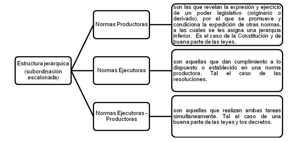 Conceptos Necesarios Arturo Fernández Ventosilla