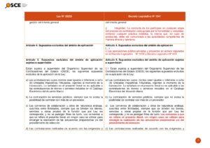 Cuadro-Comparado-Ley-30225-Dec-Leg-1341-vf-004