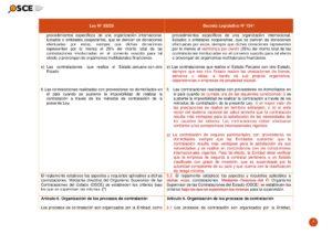 Cuadro-Comparado-Ley-30225-Dec-Leg-1341-vf-005
