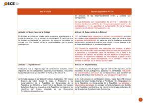 Cuadro-Comparado-Ley-30225-Dec-Leg-1341-vf-008