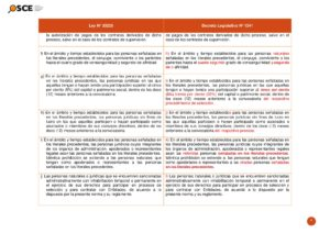 Cuadro-Comparado-Ley-30225-Dec-Leg-1341-vf-010