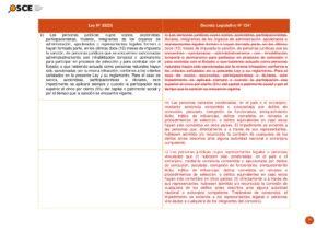 Cuadro-Comparado-Ley-30225-Dec-Leg-1341-vf-011