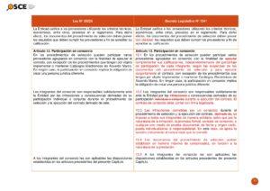 Cuadro-Comparado-Ley-30225-Dec-Leg-1341-vf-013