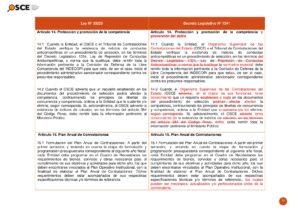 Cuadro-Comparado-Ley-30225-Dec-Leg-1341-vf-014