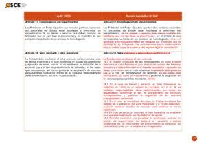 Cuadro-Comparado-Ley-30225-Dec-Leg-1341-vf-016