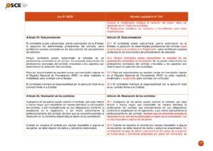 Cuadro-Comparado-Ley-30225-Dec-Leg-1341-vf-026