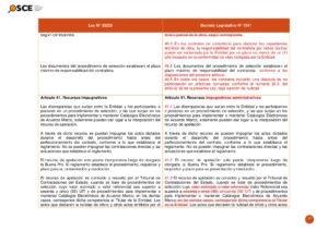 Cuadro-Comparado-Ley-30225-Dec-Leg-1341-vf-028