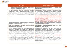 Cuadro-Comparado-Ley-30225-Dec-Leg-1341-vf-033