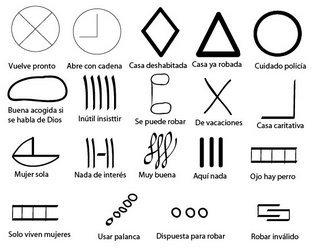 simbolos ladrones