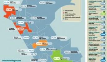 20071129-elecciones regionales