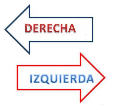 11635031b Desde hace ya un tiempo muchos políticos señalan que no existe más izquierda  y derecha. El mismo presidente de la República, Ollanta Humala, ...