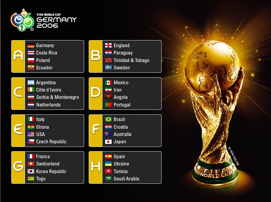 ws_World_Cup_groups_1024x768