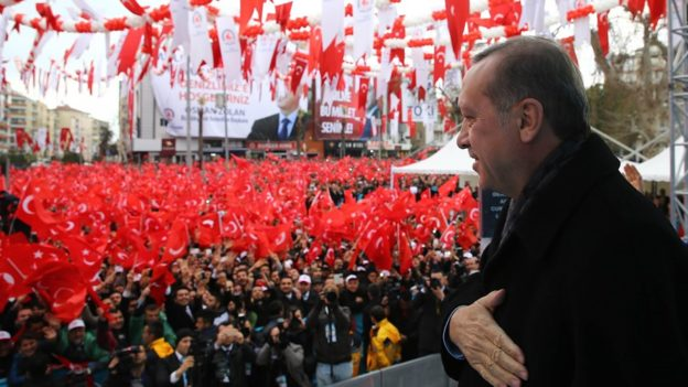 Source: Photo Gallery of the Turkish Presidency Web Page https://www.tccb.gov.tr/en/photogallery/