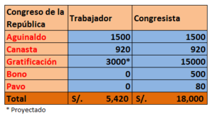 congreso-gratif