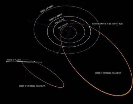 1 Asteroide