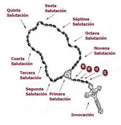 rosariosanmiguel