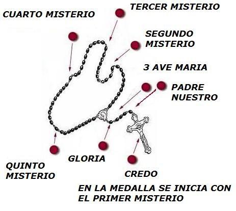 El Santo Rosario krouillong comunion en la mano es sacrilegio
