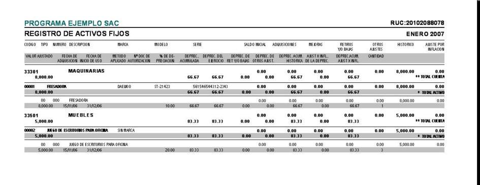 Ejemplos de depreciacion de activos fijos peru
