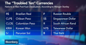 Currencies Yuan devaluation