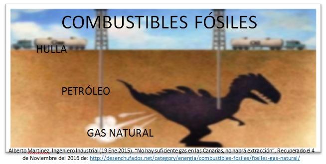 El petroleo como recurso yahoo dating 6