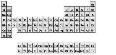 tabla periodica de los elementos quimicos actualizada wikipedia tabla periodica moderna de moseley image collections periodic - Tabla Periodica De Los Elementos Quimicos Actualizada Wikipedia