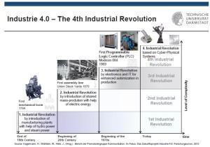 industria 4.0 v4