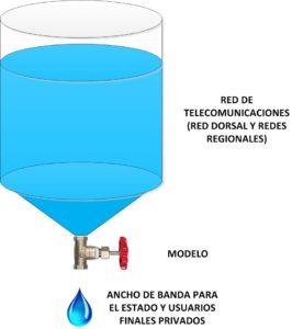modelo_telco1