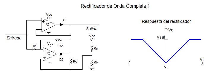 Circuito Rectificador : Rectificadores con amplificadores operacionales de
