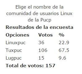 Elige el nombre de la comunidad de usuarios Linux de la Pucp