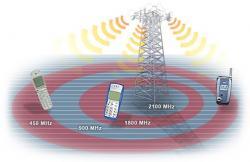CDMA 450 MHz