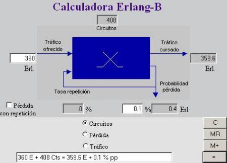 Calculadora Erlang B