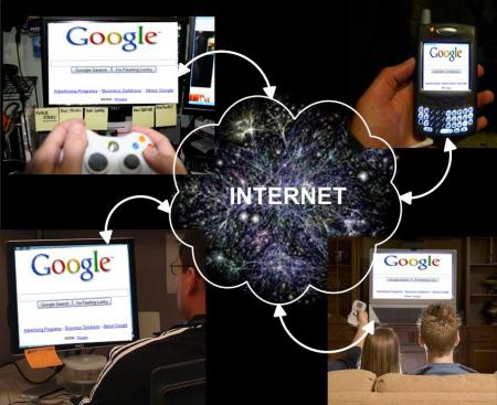 Internet Everywhere