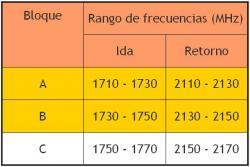 20110715-Banda AWS Peru.JPG