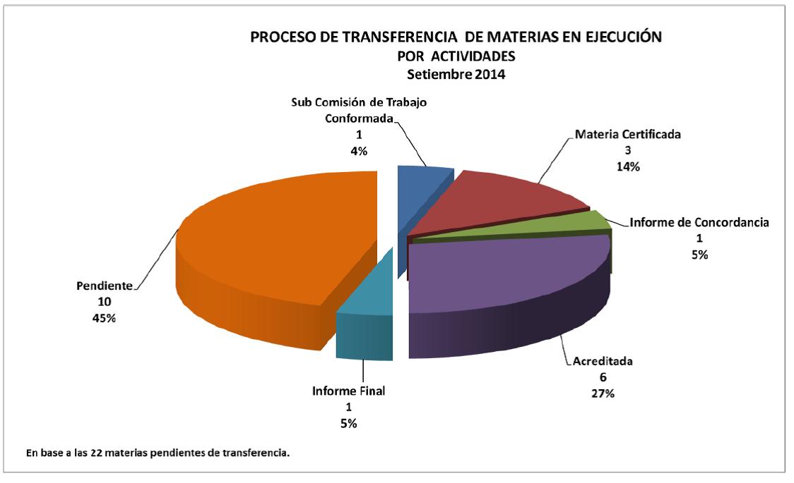 20141002-pendiente_transferencia.png