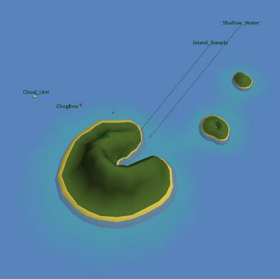 Pacman Island