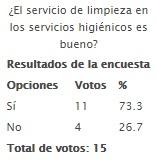 20150429-el_servicio_de_limpieza_en_los_servicios_higienicos_es_bueno.jpg