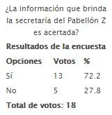 20150429-la_informacion_que_brinda_la_secretaria_del_pabellon_z_es_acertada.jpg
