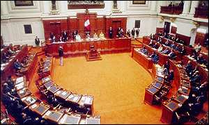 Hemiciclo de sesiones del parlamento peruano