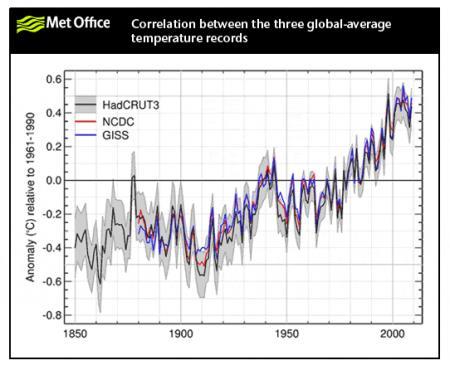 20110629-warmingtrend.gif