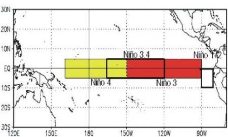 20120102-regiones-de-monitoreo-del-nino.jpg