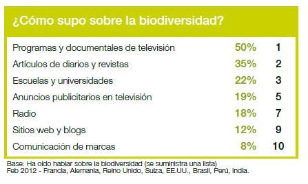 20120526-espanol_bio_fuentes_de_inform.jpg