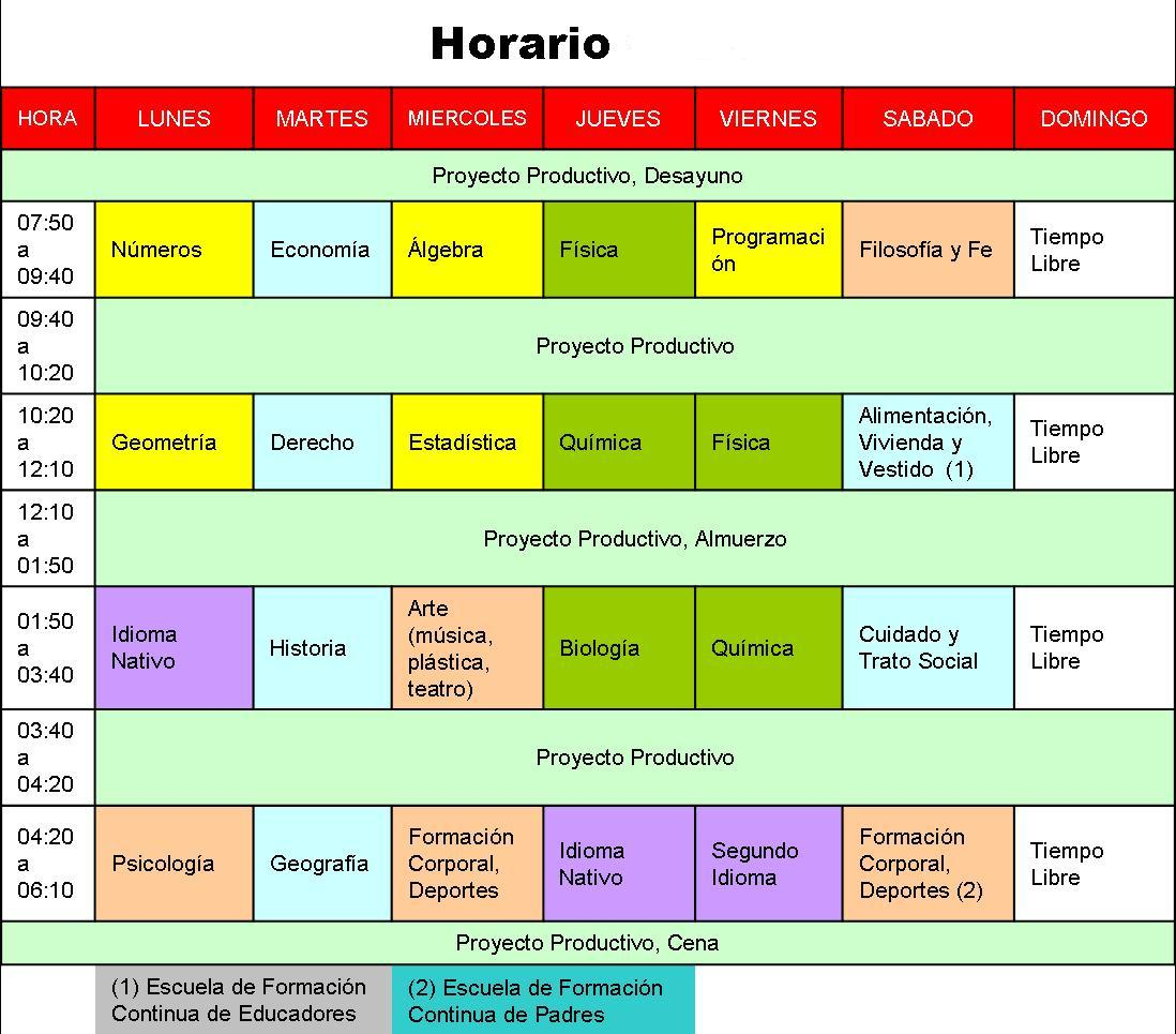 20100213-Horario.jpg