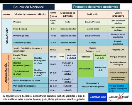 20140331-carrera_academica_ultimo.jpg