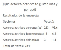 20150422-que_actores-actrices_te_gustan_mas_y_por_que.jpg