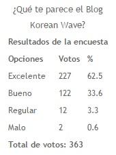 20150422-que_te_parece_el_blog_korean_wave.jpg