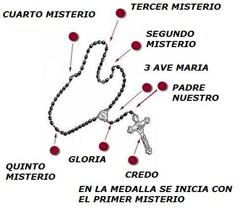 santo rosario krouillong karla rouillon gallangos no recibas la eucaristia en la mano yo no recibo la eucaristia en la mano comunion en la mano