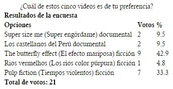 20150424-cual_de_estos_cinco_videos_es_de_tu_preferencia.jpg
